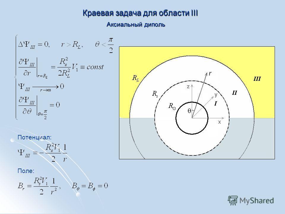 Краевая задача для области III Поле: Потенциал: Аксиальный диполь