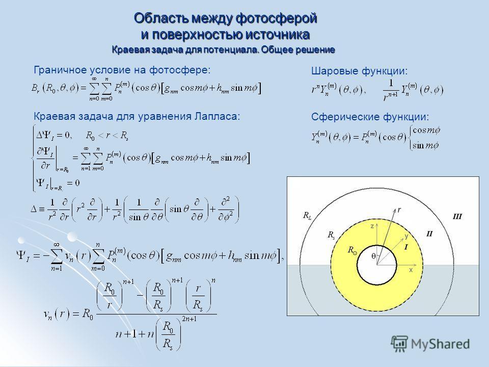 Область между фотосферой и поверхностью источника Краевая задача для потенциала. Общее решение Шаровые функции: Сферические функции: Граничное условие на фотосфере: Краевая задача для уравнения Лапласа: