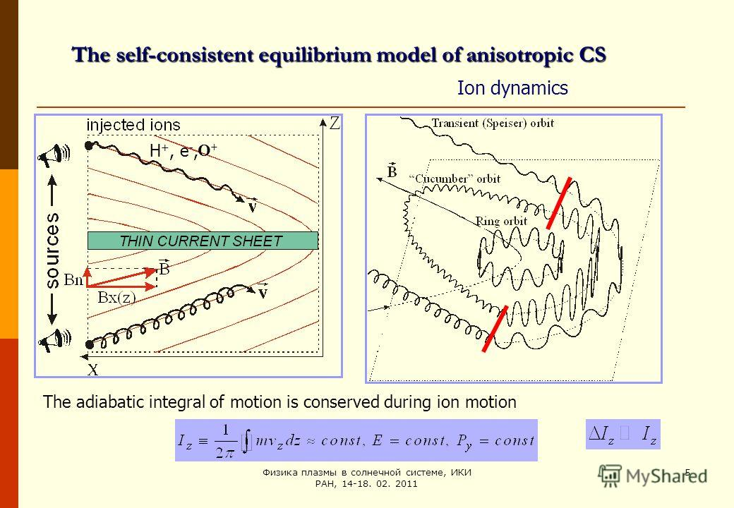 Физика плазмы в солнечной системе, ИКИ РАН, 14-18. 02. 2011 5 The self-consistent equilibrium model of anisotropic CS O+O+ H +, e -, The adiabatic integral of motion is conserved during ion motion Ion dynamics