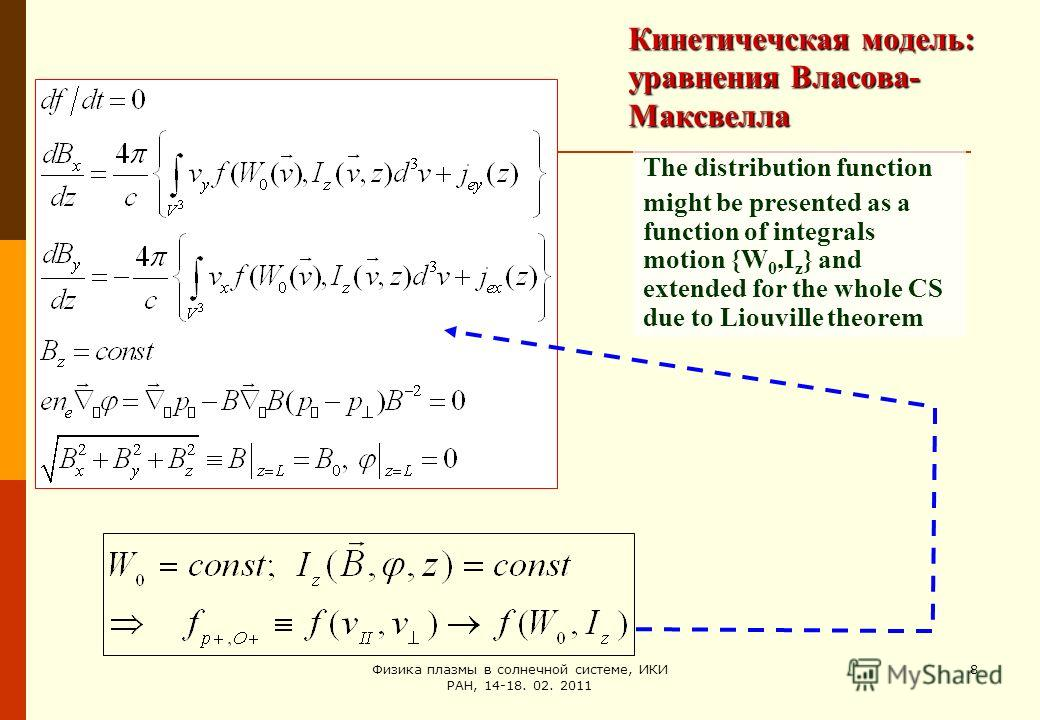 Физика плазмы в солнечной системе, ИКИ РАН, 14-18. 02. 2011 8 Кинетичечская модель: уравнения Власова- Максвелла The distribution function might be presented as a function of integrals motion {W 0,I z } and extended for the whole CS due to Liouville