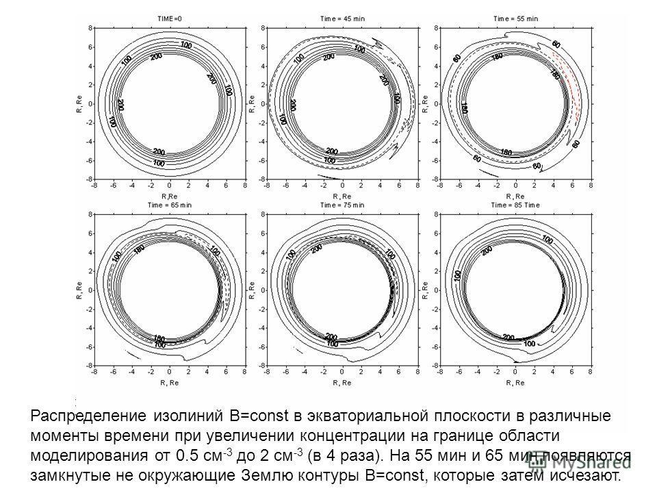 Распределение изолиний B=const в экваториальной плоскости в различные моменты времени при увеличении концентрации на границе области моделирования от 0.5 см -3 до 2 см -3 (в 4 раза). На 55 мин и 65 мин появляются замкнутые не окружающие Землю контуры