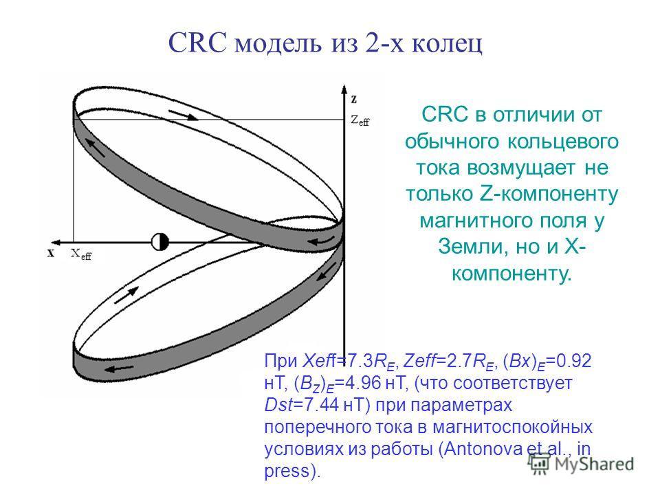 CRC модель из 2-х колец CRC в отличии от обычного кольцевого тока возмущает не только Z-компоненту магнитного поля у Земли, но и X- компоненту. При Xeff=7.3R E, Zeff=2.7R E, (Bx) E =0.92 нТ, (B Z ) E =4.96 нТ, (что соответствует Dst=7.44 нТ) при пара