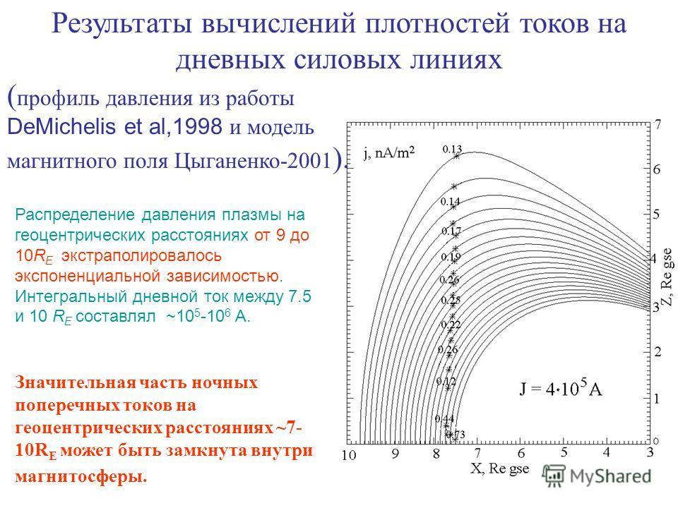 Результаты вычислений плотностей токов на дневных силовых линиях ( профиль давления из работы DeMichelis et al,1998 и модель магнитного поля Цыганенко-2001 ). Значительная часть ночных поперечных токов на геоцентрических расстояниях ~7- 10R E может б