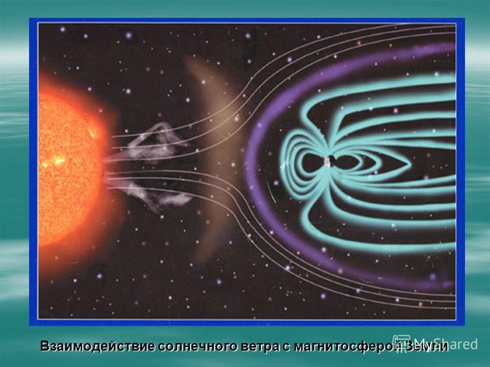 Взаимодействие солнечного ветра с магнитосферой Земли