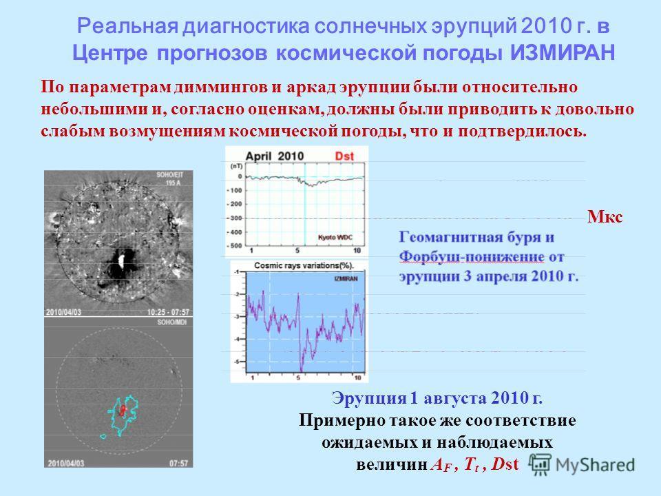 Реальная диагностика солнечных эрупций 2010 г. в Центре прогнозов космической погоды ИЗМИРАН По параметрам диммингов и аркад эрупции были относительно небольшими и, согласно оценкам, должны были приводить к довольно слабым возмущениям космической пог
