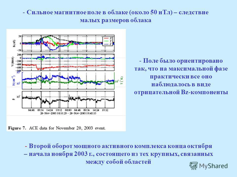 - Сильное магнитное поле в облаке (около 50 нТл) – следствие малых размеров облака - Поле было ориентировано так, что на максимальной фазе практически все оно наблюдалось в виде отрицательной Вz-компоненты - Второй оборот мощного активного комплекса