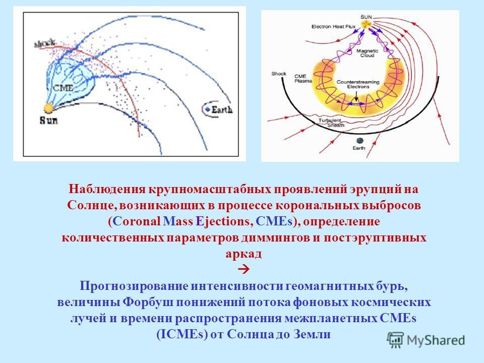 Наблюдения крупномасштабных проявлений эрупций на Солнце, возникающих в процессе корональных выбросов (Coronal Mass Ejections, CMEs), определение количественных параметров диммингов и постэруптивных аркад Прогнозирование интенсивности геомагнитных бу