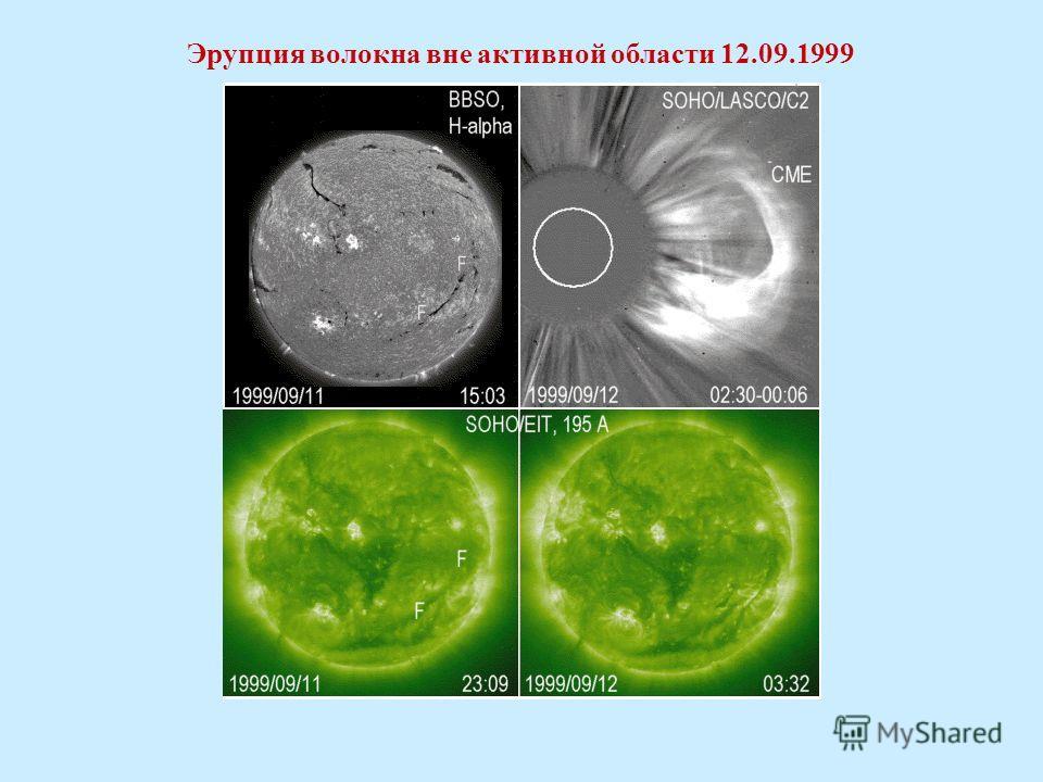 Эрупция волокна вне активной области 12.09.1999