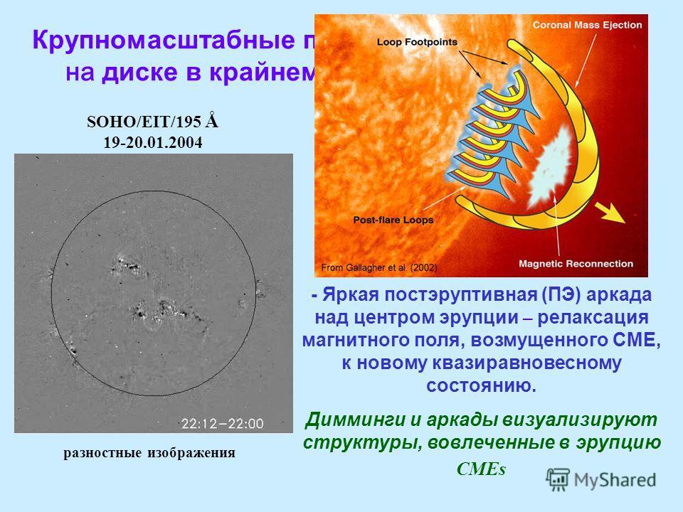 Крупномасштабные проявления СМЕs на диске в крайнем УФ диапазоне - Димминги – области пониженной яркости (транзиентные, т.е. временные, корональные дыры) – основания эруптировавших магнитных структур. - Яркая постэруптивная (ПЭ) аркада над центром эр