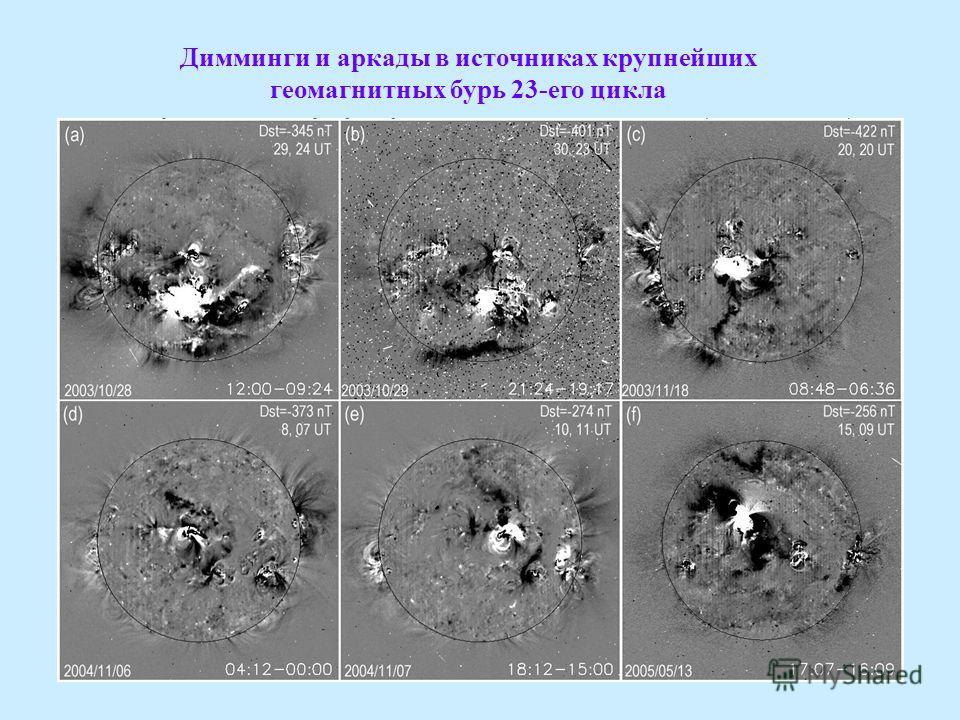 Димминги и аркады в источниках крупнейших геомагнитных бурь 23-его цикла