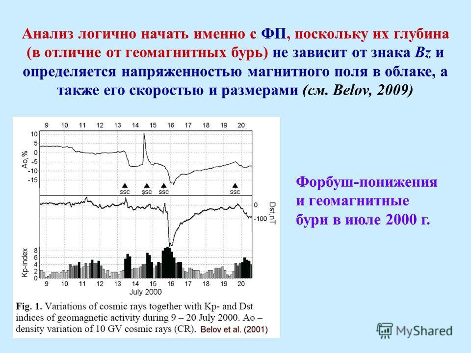 Форбуш-понижения и геомагнитные бури в июле 2000 г. Анализ логично начать именно с ФП, поскольку их глубина (в отличие от геомагнитных бурь) не зависит от знака Bz и определяется напряженностью магнитного поля в облаке, а также его скоростью и размер