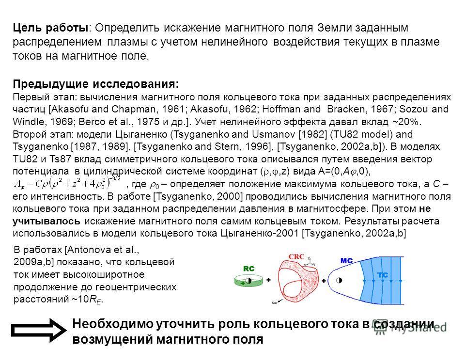 Цель работы: Определить искажение магнитного поля Земли заданным распределением плазмы с учетом нелинейного воздействия текущих в плазме токов на магнитное поле. Предыдущие исследования: Первый этап: вычисления магнитного поля кольцевого тока при зад