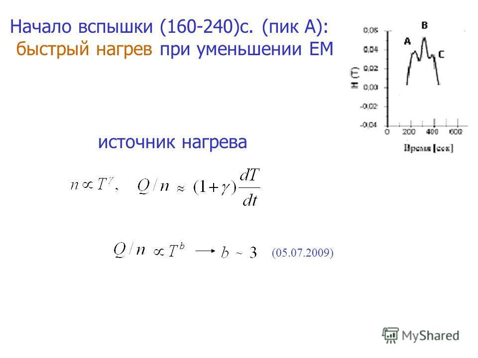 Начало вспышки (160-240)c. (пик А): быстрый нагрев при уменьшении ЕМ источник нагрева ~ (05.07.2009)