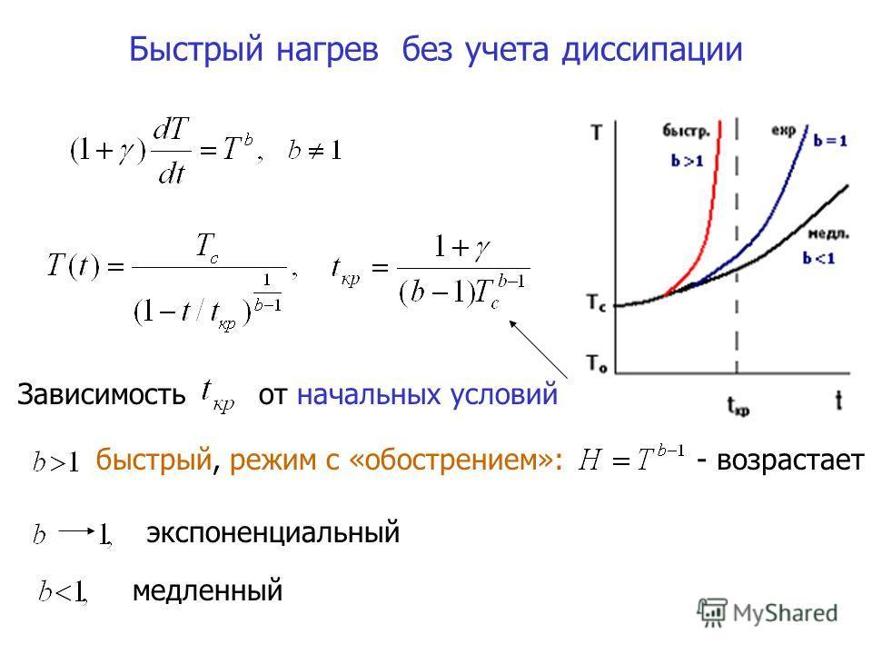 Быстрый нагрев без учета диссипации быстрый, режим с «обострением»:- возрастает Зависимость от начальных условий экспоненциальный медленный