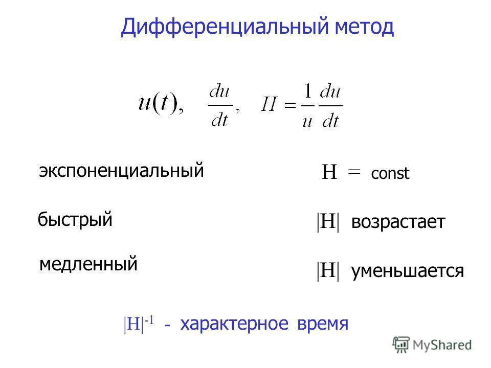 Дифференциальный метод экспоненциальный H = const быстрый |H| возрастает медленный |H| уменьшается |H| -1 - характерное время