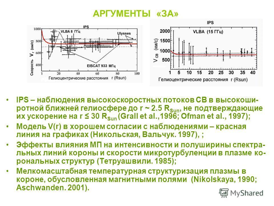 АРГУМЕНТЫ «ЗА» IPS – наблюдения высокоскоростных потоков СВ в высокоши- ротной ближней гелиосфере до r ~ 2.5 R Sun, не подтверждающие их ускорение на r 30 R Sun (Grall et al.,1996; Ofman et al., 1997); Модель V(r) в хорошем согласии с наблюдениями –