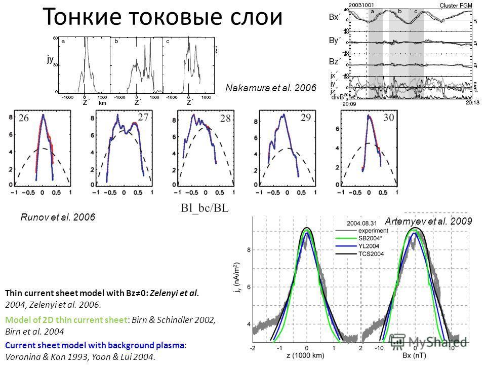 Тонкие токовые слои Model of 2D thin current sheet: Birn & Schindler 2002, Birn et al. 2004 Current sheet model with background plasma: Voronina & Kan 1993, Yoon & Lui 2004. Thin current sheet model with Bz0: Zelenyi et al. 2004, Zelenyi et al. 2006.