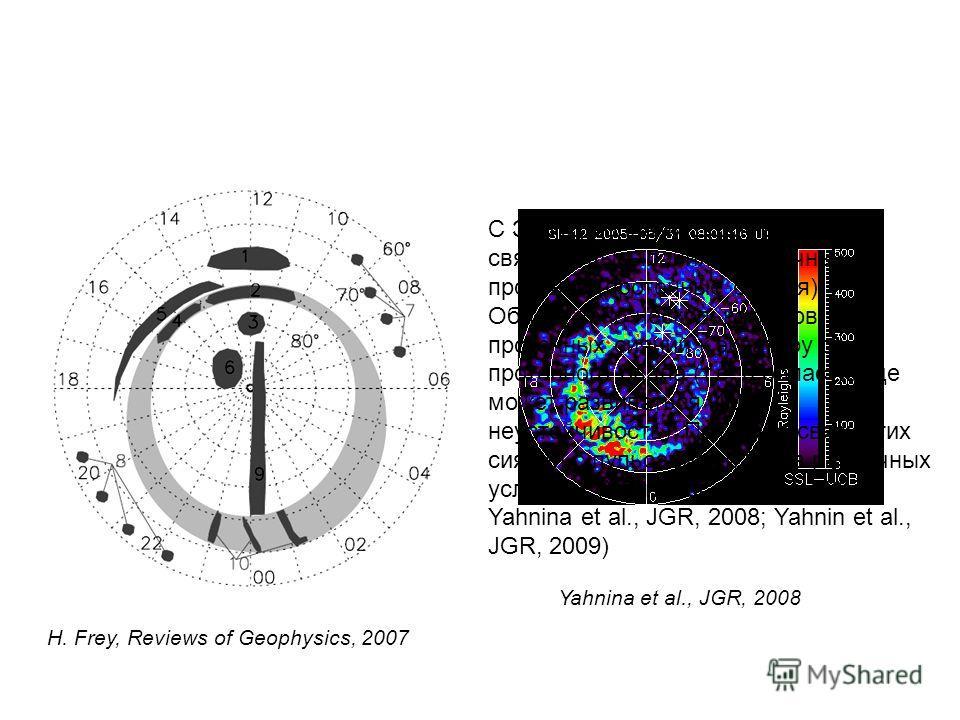 H. Frey, Reviews of Geophysics, 2007 Yahnina et al., JGR, 2008 С ЭМИЦ волнами должны быть связаны высыпания энергичных протонов (протонные сияния). Обнаружено несколько типов протонных сияний к экватору от протонного овала (т.е. в области, где может