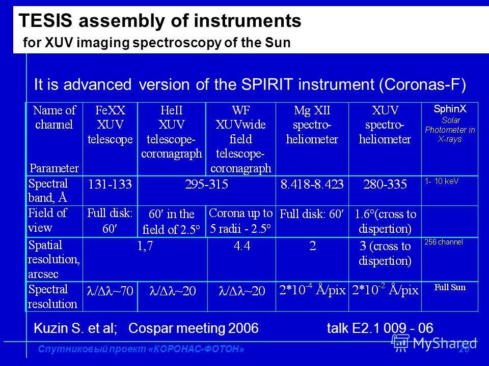 20 Спутниковый проект «КОРОНАС-ФОТОН» TESIS assembly of instruments for XUV imaging spectroscopy of the Sun It is advanced version of the SPIRIT instrument (Coronas-F) Kuzin S. et al; Cospar meeting 2006 talk E2.1 009 - 06