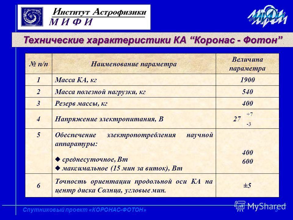 3 Спутниковый проект «КОРОНАС-ФОТОН» Технические характеристики КА Коронас - Фотон п/пНаименование параметра Величина параметра 1Масса КА, кг1900 2Масса полезной нагрузки, кг540 3Резерв массы, кг400 4Напряжение электропитания, В27 +7 -3 5Обеспечение