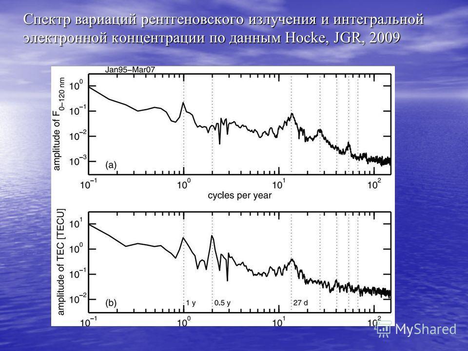Спектр вариаций рентгеновского излучения и интегральной электронной концентрации по данным Hocke, JGR, 2009