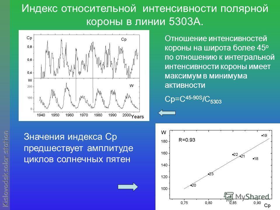 Индекс относительной интенсивности полярной короны в линии 5303A. Отношение интенсивностей короны на широта более 45 o по отношению к интегральной интенсивности короны имеет максимум в минимума активности Cp=C 45-90S /C 5303 Значения индекса Cp предш