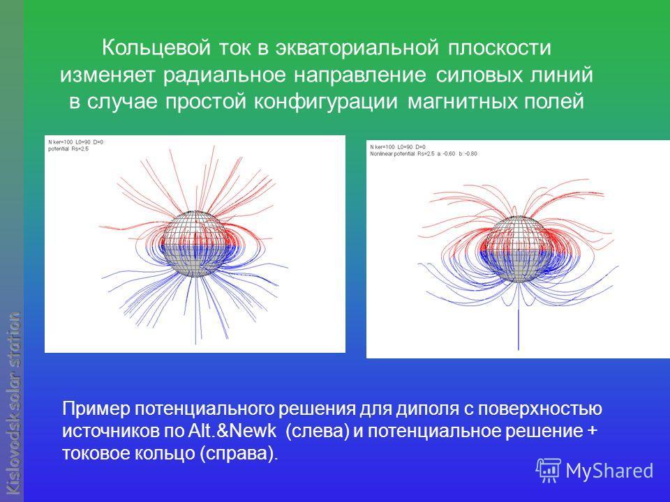Пример потенциального решения для диполя с поверхностью источников по Alt.&Newk (слева) и потенциальное решение + токовое кольцо (справа). Кольцевой ток в экваториальной плоскости изменяет радиальное направление силовых линий в случае простой конфигу
