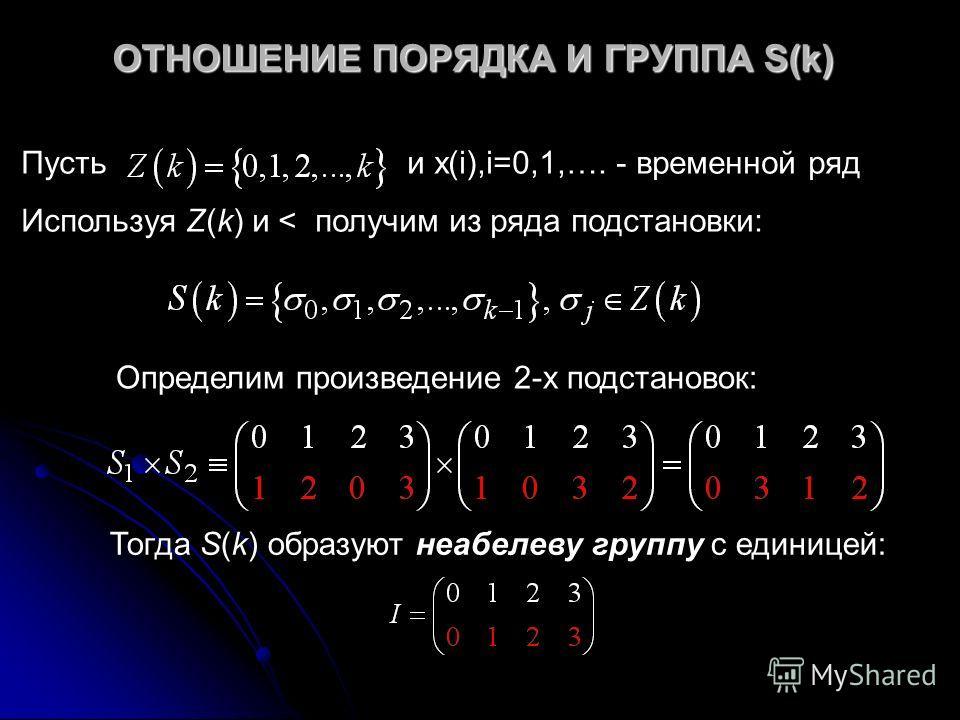 ОТНОШЕНИЕ ПОРЯДКА И ГРУППА S(k) Пусть и x(i),i=0,1,…. - временной ряд Используя Z(k) и < получим из ряда подстановки: Определим произведение 2-х подстановок: Тогда S(k) образуют неабелеву группу с единицей: