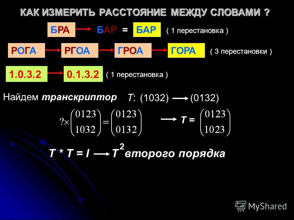 КАК ИЗМЕРИТЬ РАССТОЯНИЕ МЕЖДУ СЛОВАМИ ? БРАБАР= ( 1 перестановка ) РОГАРОГАРГОАГРОАГОРА ( 3 перестановки ) 1.0.3.20.1.3.2 ( 1 перестановка ) Найдем транскриптор Т : (1032) (0132) Т = Т * Т = I Т второго порядка 2