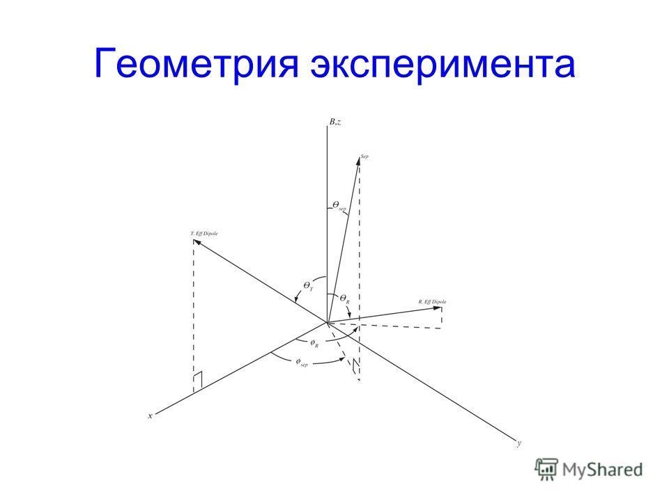 Геометрия эксперимента
