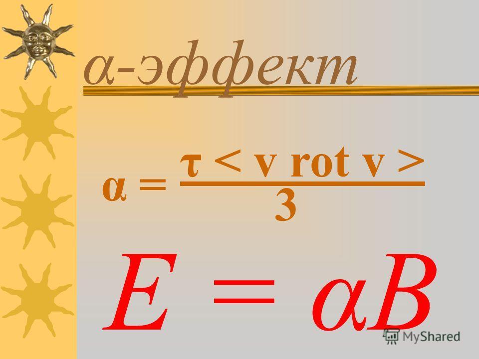 α-эффект τ α = 3 E = αB