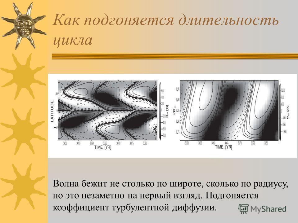 Как подгоняется длительность цикла Волна бежит не столько по широте, сколько по радиусу, но это незаметно на первый взгляд. Подгоняется коэффициент турбулентной диффузии.