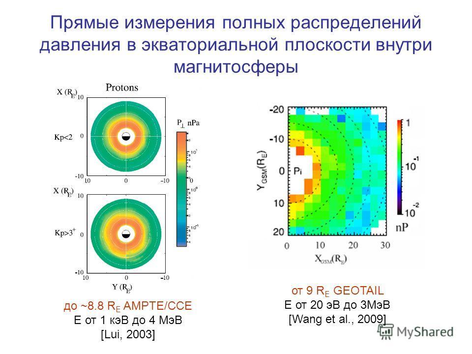 Прямые измерения полных распределений давления в экваториальной плоскости внутри магнитосферы до ~8.8 R E AMPTE/CCE E от 1 кэВ до 4 МэВ [Lui, 2003] от 9 R E GEOTAIL E от 20 эВ до 3МэВ [Wang et al., 2009]