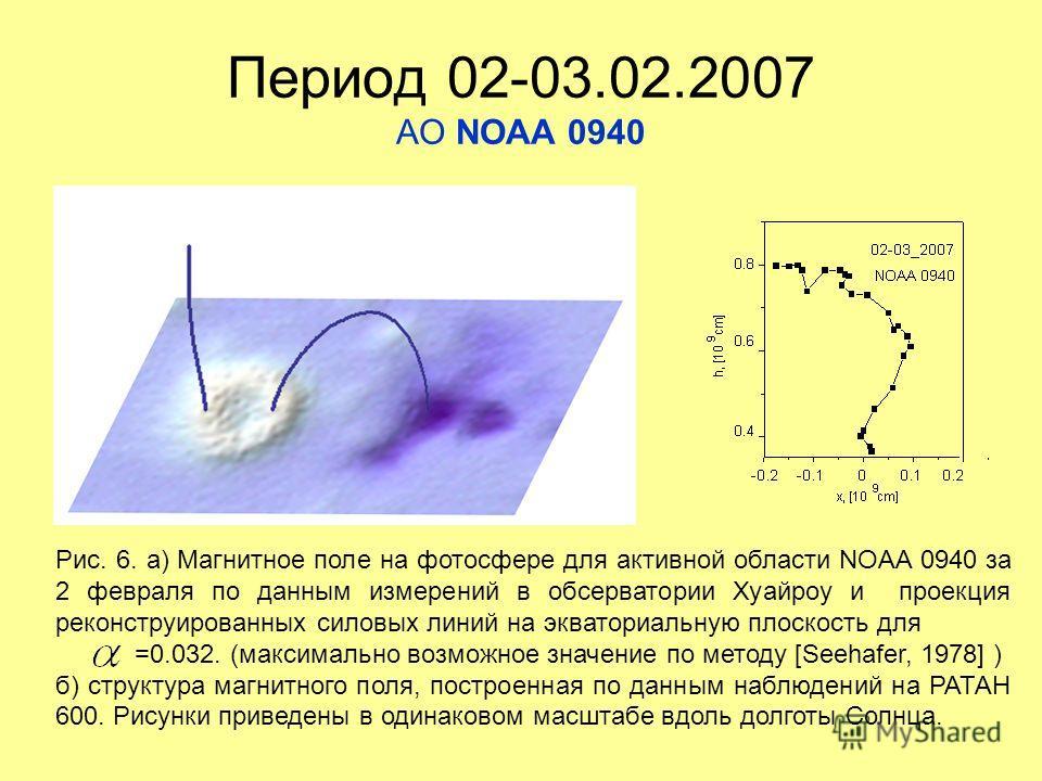 Период 02-03.02.2007 АО NOAA 0940 Рис. 6. а) Магнитное поле на фотосфере для активной области NOAA 0940 за 2 февраля по данным измерений в обсерватории Хуайроу и проекция реконструированных силовых линий на экваториальную плоскость для =0.032. (макси