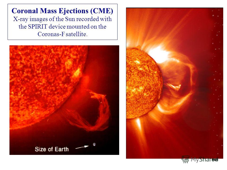 Coronal Mass Ejections (CME) X-ray images of the Sun recorded with the SPIRIT device mounted on the Coronas-F satellite.