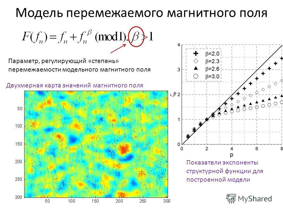 Двухмерная карта значений магнитного поля Показатели экспоненты структурной функции для построенной модели Модель перемежаемого магнитного поля Параметр, регулирующий «степень» перемежаемости модельного магнитного поля