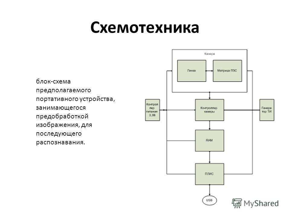 Схемотехника блок-схема предполагаемого портативного устройства, занимающегося предобработкой изображения, для последующего распознавания.