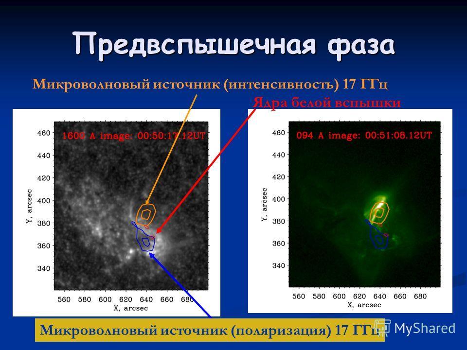 Предвспышечная фаза Микроволновый источник (интенсивность) 17 ГГц Микроволновый источник (поляризация) 17 ГГц Ядра белой вспышки