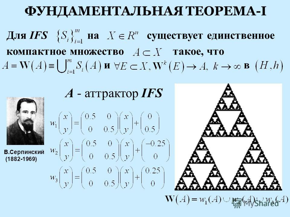 А - аттрактор IFS ФУНДАМЕНТАЛЬНАЯ ТЕОРЕМА-I Для IFS на компактное множество такое, что существует единственное ив В.Серпинский (1882-1969)