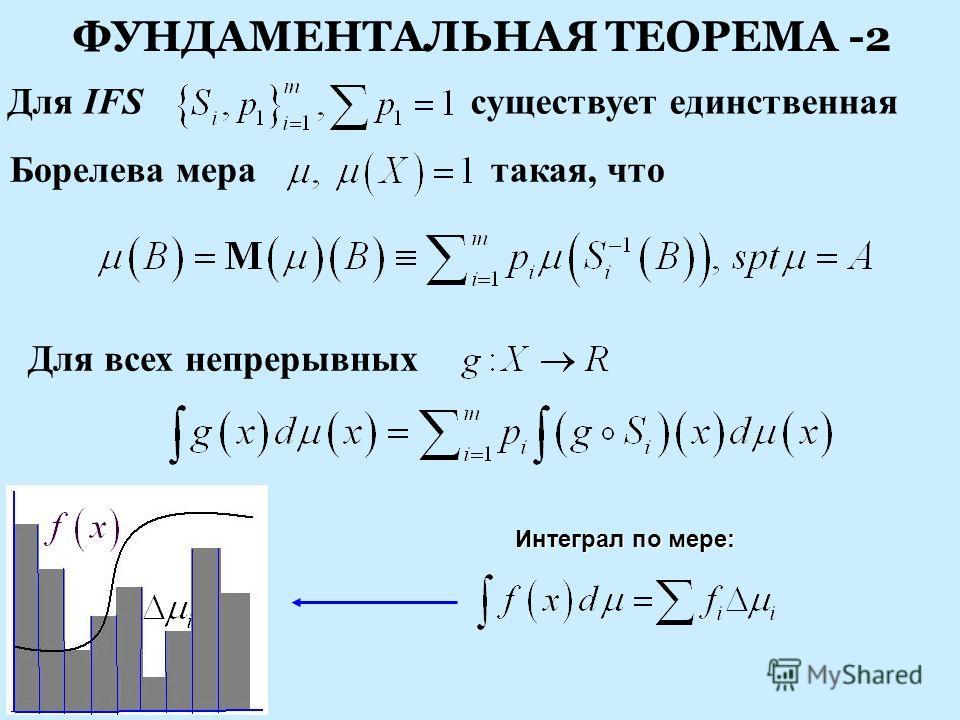 ФУНДАМЕНТАЛЬНАЯ ТЕОРЕМА -2 Для IFS существует единственная Борелева мера такая, что Для всех непрерывных Интеграл по мере: