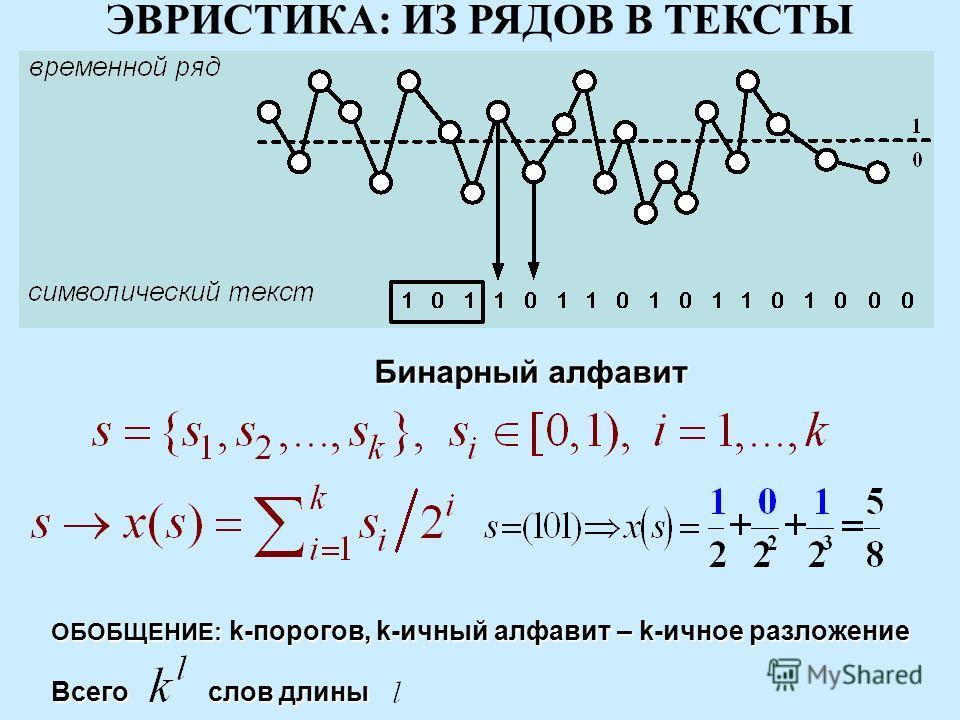 ЭВРИСТИКА: ИЗ РЯДОВ В ТЕКСТЫ ОБОБЩЕНИЕ: k-порогов, k-ичный алфавит – k-ичное разложение Всего слов длины Бинарный алфавит
