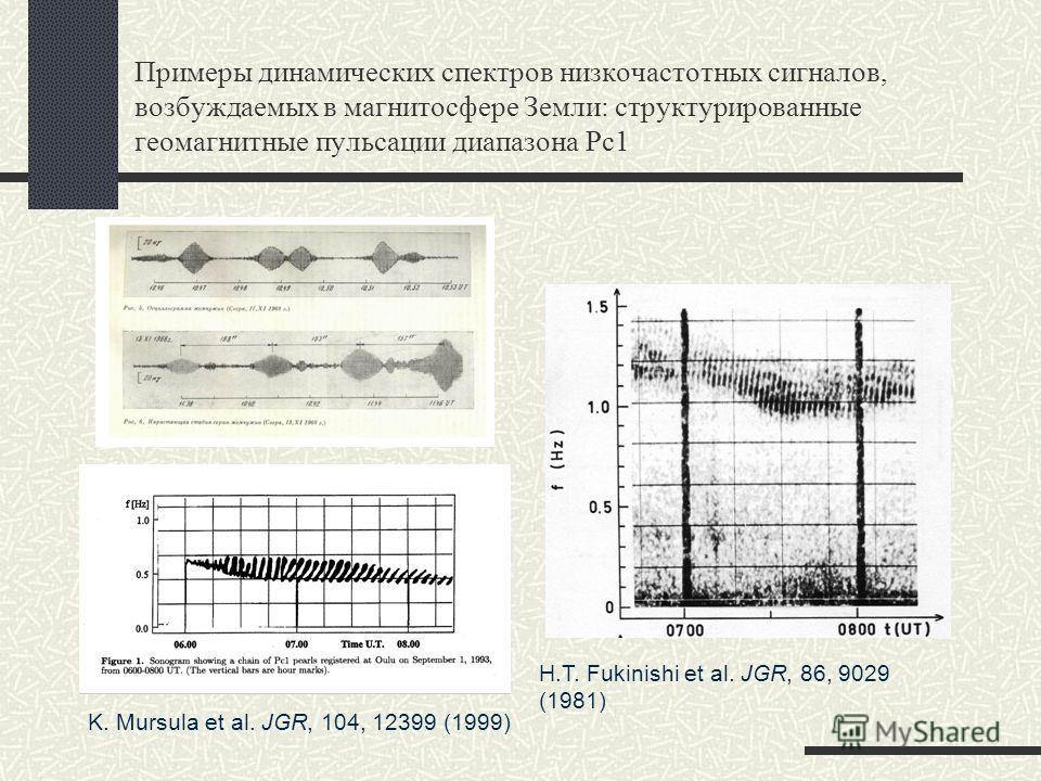 Примеры динамических спектров низкочастотных сигналов, возбуждаемых в магнитосфере Земли: структурированные геомагнитные пульсации диапазона Pc1 K. Mursula et al. JGR, 104, 12399 (1999) H.T. Fukinishi et al. JGR, 86, 9029 (1981)