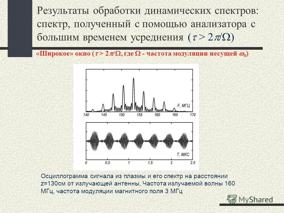Результаты обработки динамических спектров: спектр, полученный с помощью анализатора с большим временем усреднения ( > 2 / ) Осциллограмма сигнала из плазмы и его спектр на расстоянии z=130см от излучающей антенны. Частота излучаемой волны 160 МГц, ч