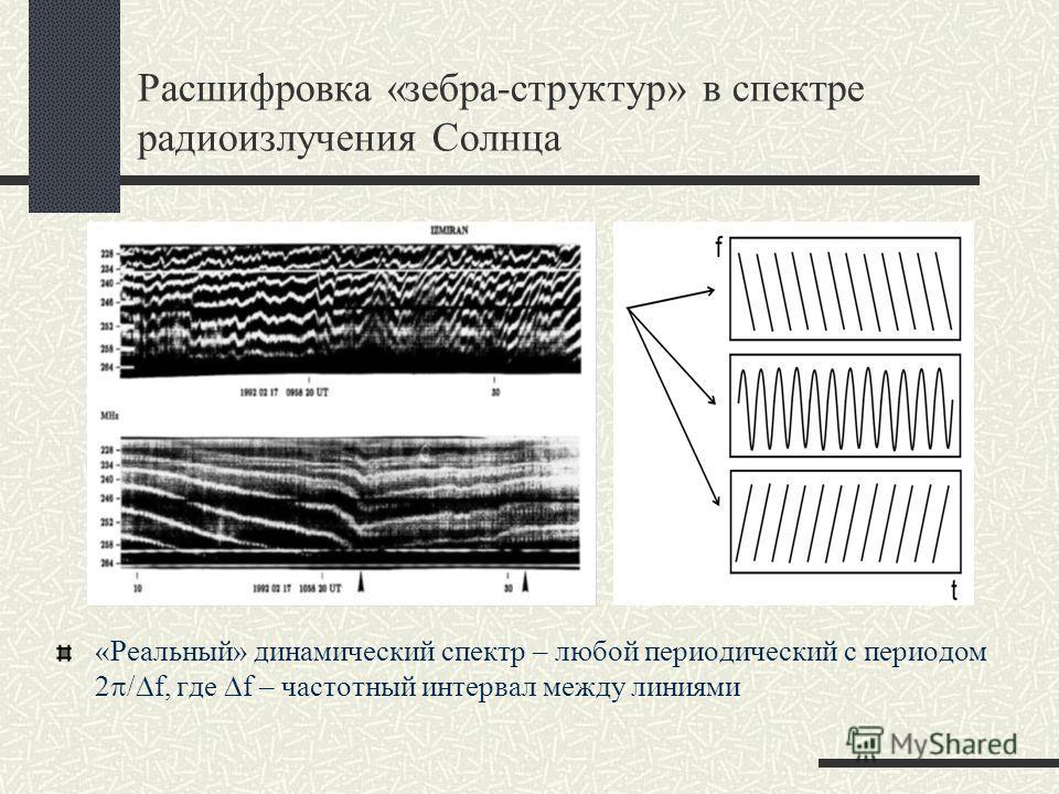 Расшифровка «зебра-структур» в спектре радиоизлучения Солнца «Реальный» динамический спектр – любой периодический с периодом 2 / f, где f – частотный интервал между линиями
