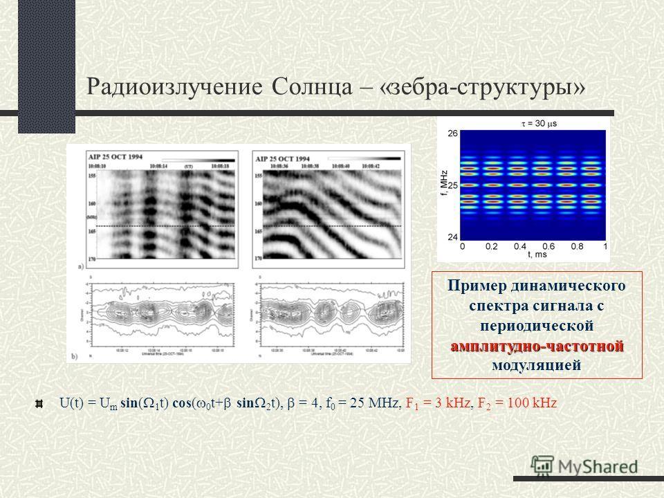 Радиоизлучение Солнца – «зебра-структуры» U(t) = U m sin( W 1 t) cos( w 0 t+ b sin W 2 t), b = 4, f 0 = 25 MHz, F 1 = 3 kHz, F 2 = 100 kHz амплитудно-частотной Пример динамического спектра сигнала с периодической амплитудно-частотной модуляцией