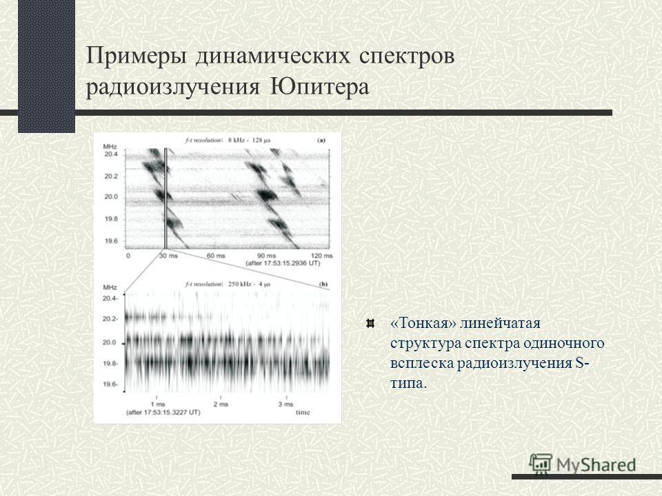 Примеры динамических спектров радиоизлучения Юпитера «Тонкая» линейчатая структура спектра одиночного всплеска радиоизлучения S- типа.