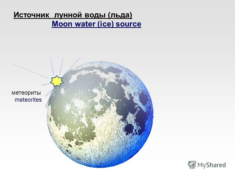 метеориты meteorites Источник лунной воды (льда) Moon water (ice) source