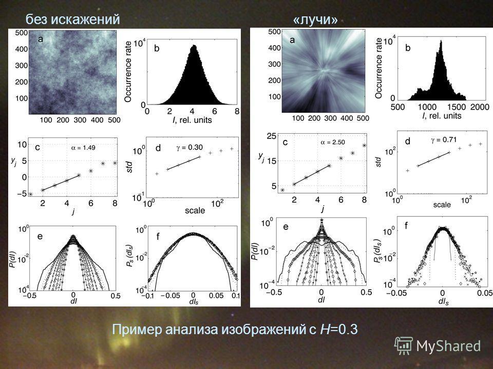 без искажений«лучи» Пример анализа изображений с H=0.3