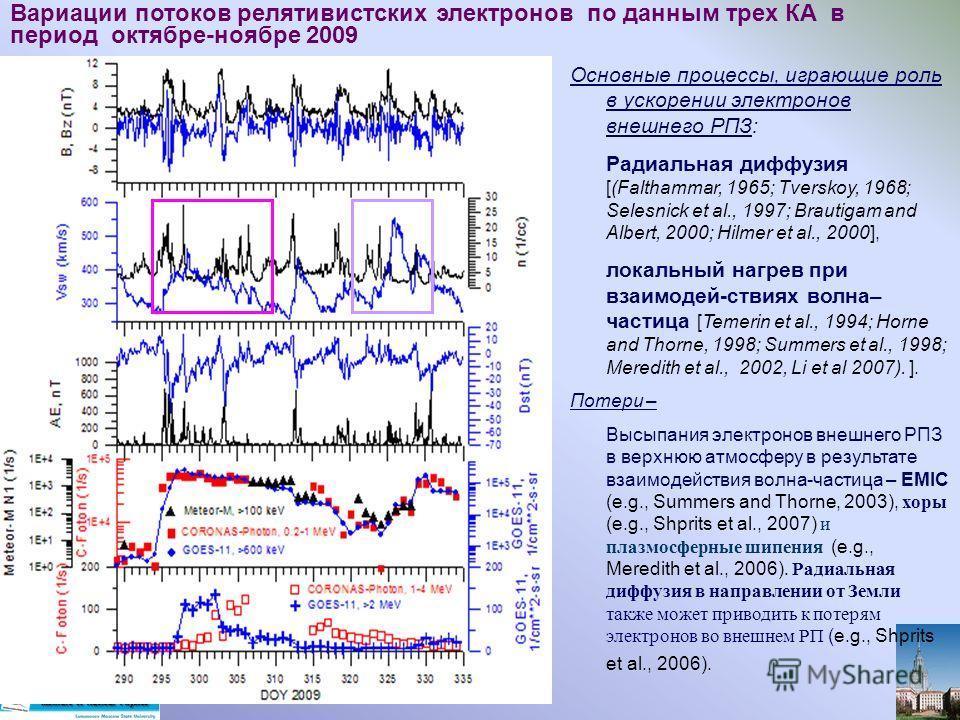 Основные процессы, играющие роль в ускорении электронов внешнего РПЗ: Радиальная диффузия [(Falthammar, 1965; Tverskoy, 1968; Selesnick et al., 1997; Brautigam and Albert, 2000; Hilmer et al., 2000], локальный нагрев при взаимодей-ствиях волна– части