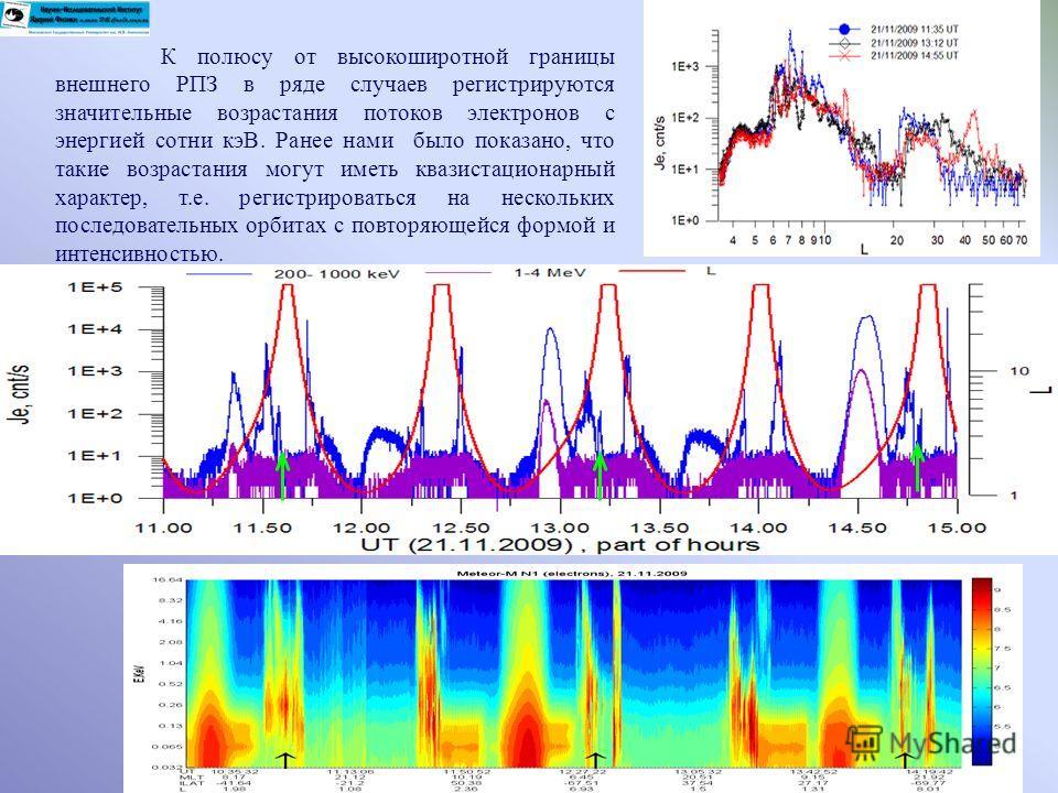 К полюсу от высокоширотной границы внешнего РПЗ в ряде случаев регистрируются значительные возрастания потоков электронов с энергией сотни кэВ. Ранее нами было показано, что такие возрастания могут иметь квазистационарный характер, т.е. регистрироват